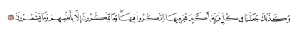 Al-An'am 6, 123