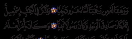 Maryam 19, 54