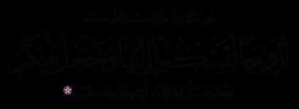 Al-Rum 30, 21